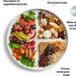 What You Should Know About Canada's New Food Guide