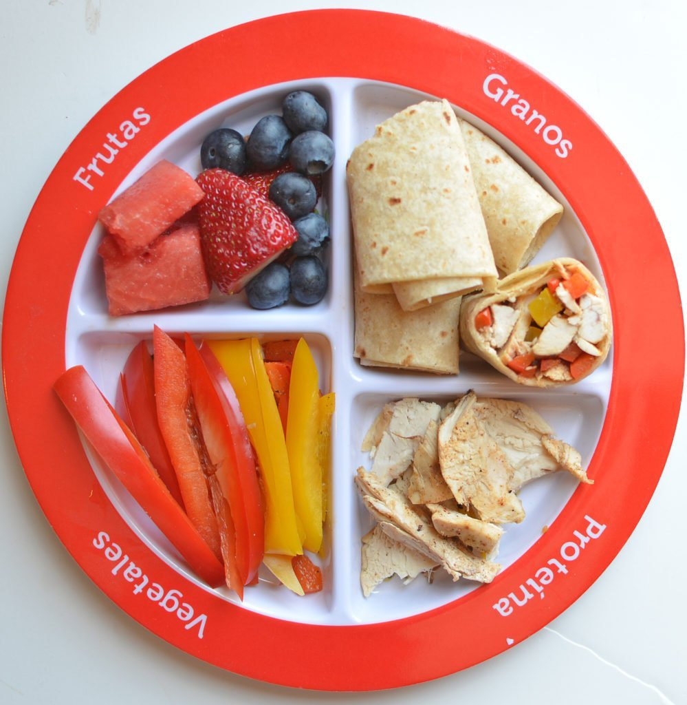 Portion control plate for kids