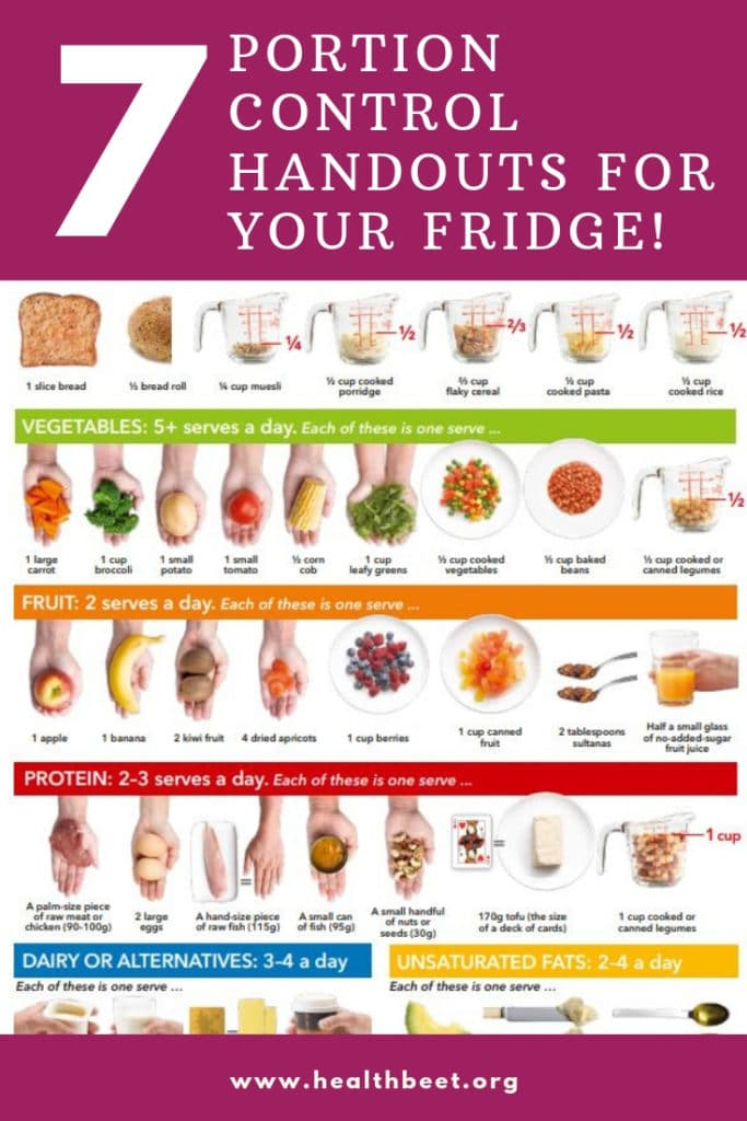 7 Portion Control Handouts to Put on Your Fridge - Health Beet