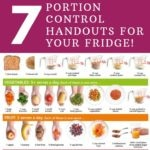 7 Portion Control Handouts to Put on Your Fridge