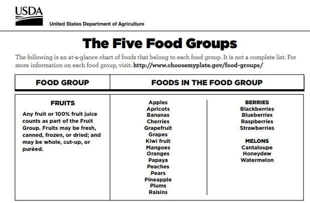 list of foods from 5 food groups