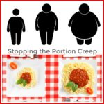 7 Reasons portion control is harder than ever!