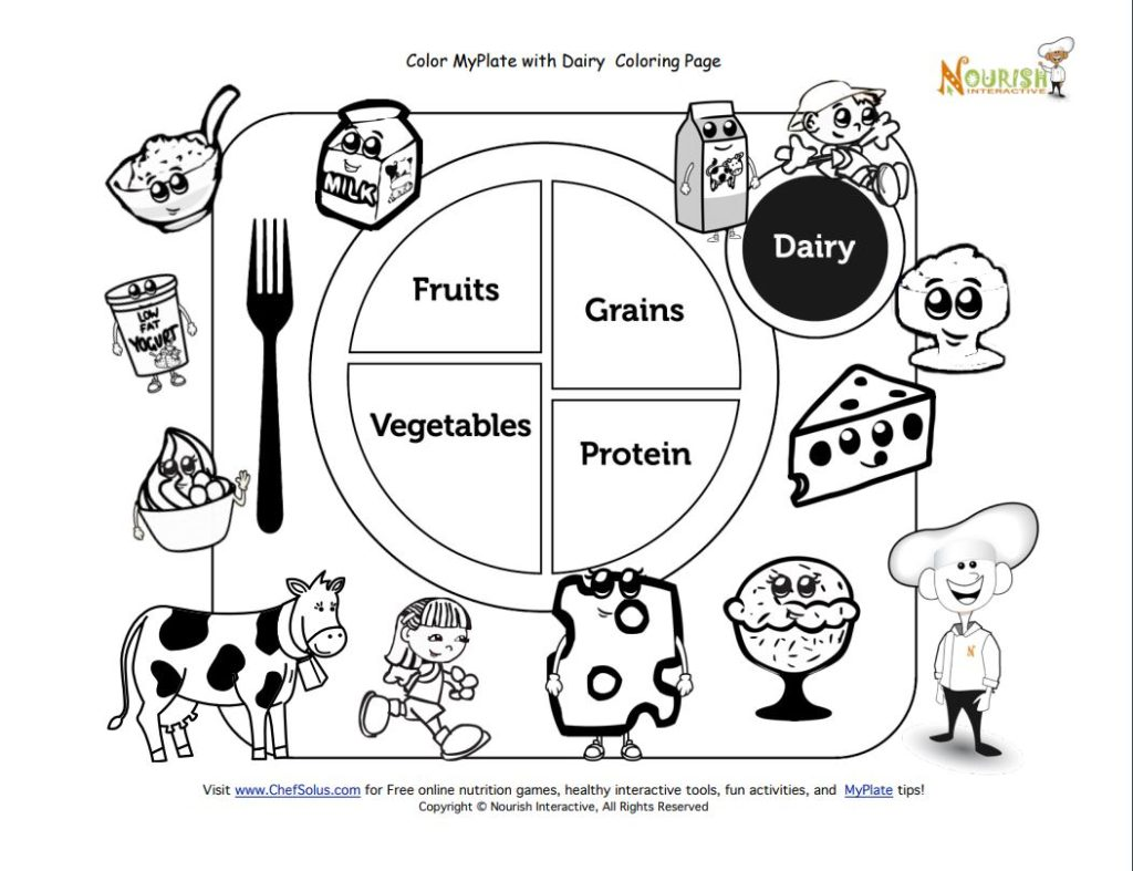 9 Free Nutrition Worksheets for Kids - Health Beet