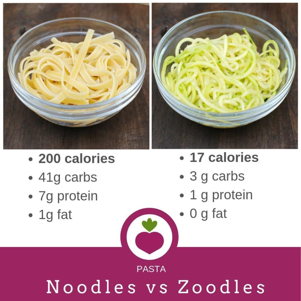 zoodles compared to noodles