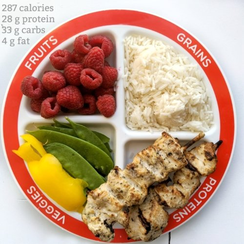myplate minfulness meal