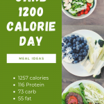 Low carb 1200 calorie diet day
