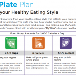 2000 calorie eating plan with serving sizes printable