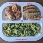 Balanced dinner idea on portion control plate