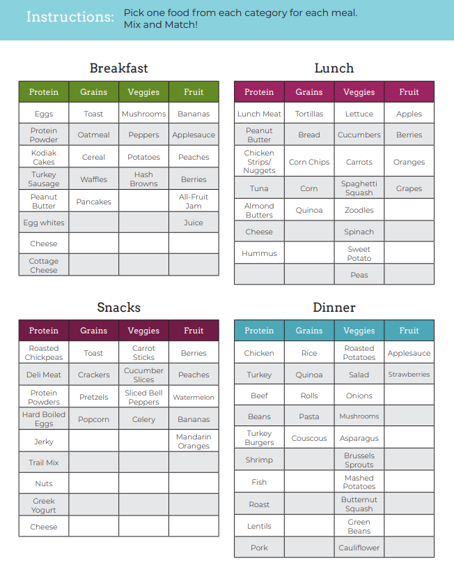 food group meal ideas that you can mix and match
