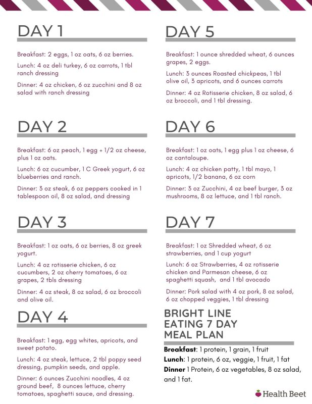 Bright line eating 7 day meal plan image
