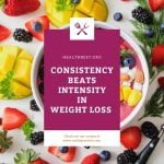 Consistency over Intensity for Weight Loss