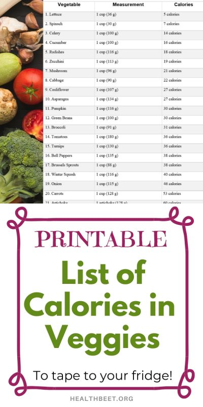 printable list of calories in vegetables to pin to your fridge