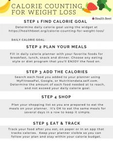 5 steps to calorie counting for weight loss