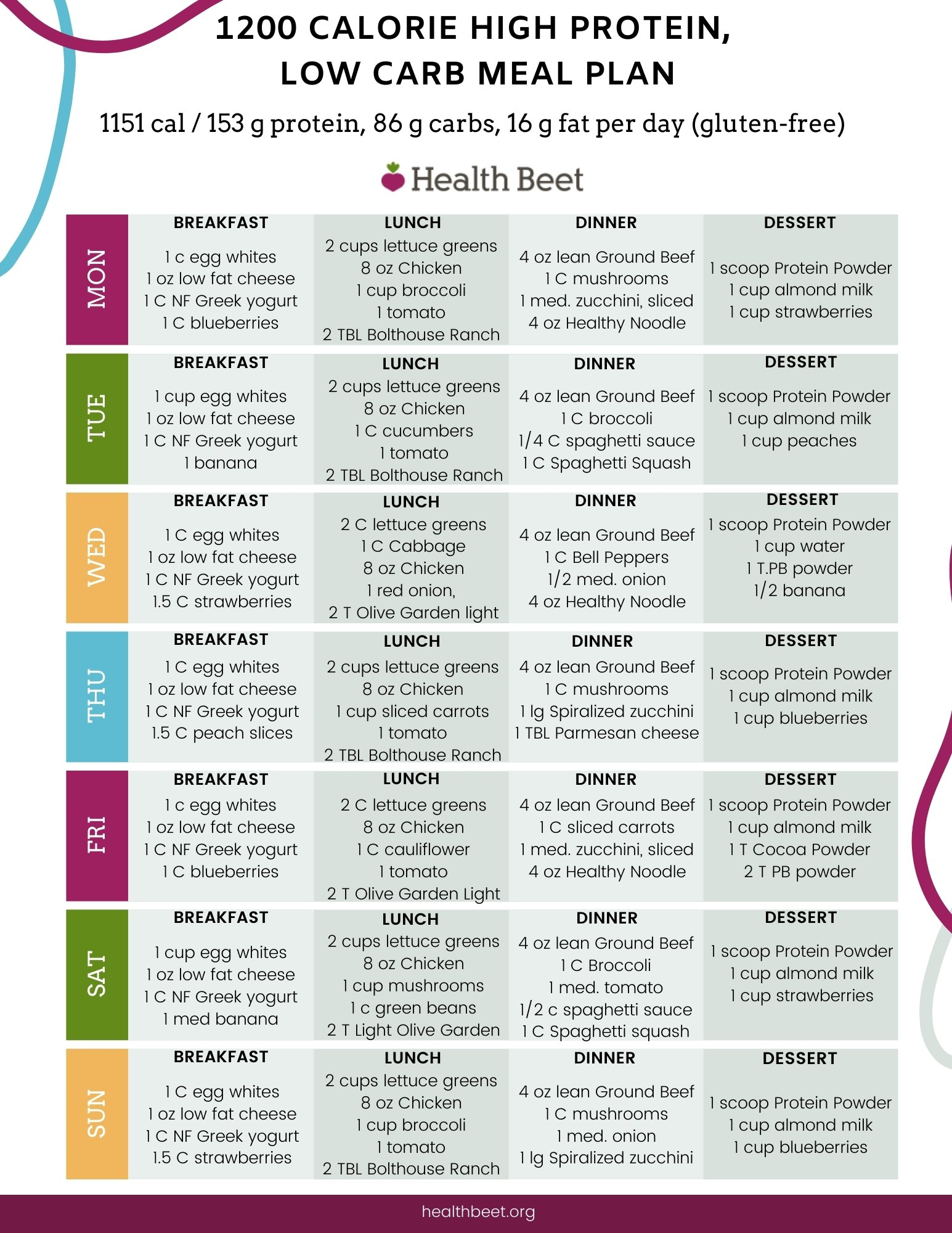 7 day 1200 calorie high protein low carb meal plan free printable from healthbeet