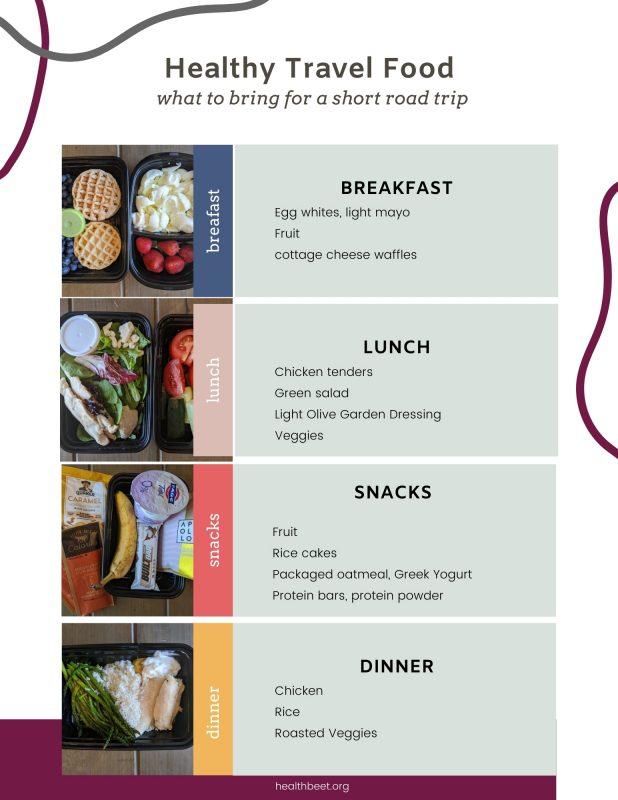 Healthy travel food ideas