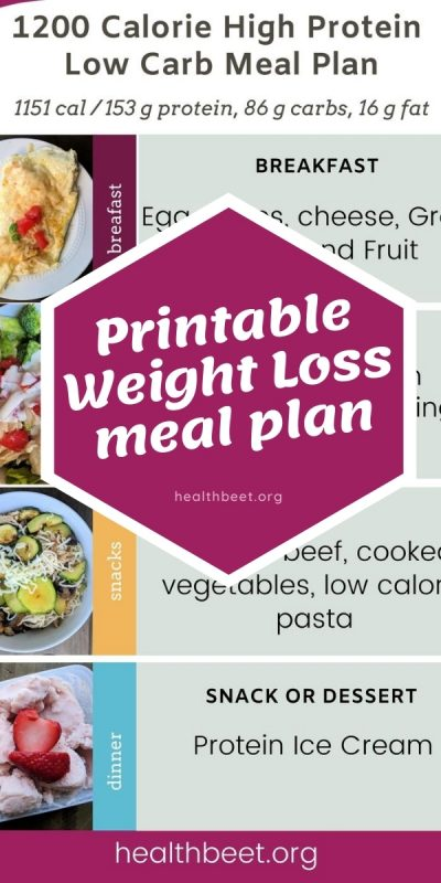 Printable weight loss meal plan 1200 calorie high protein low carb
