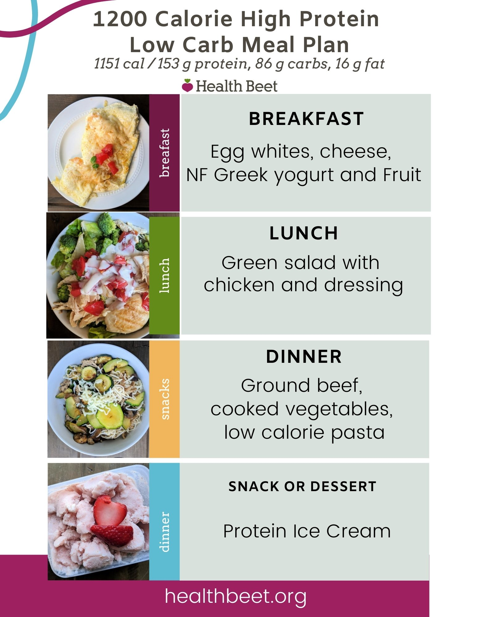 one day of meals for 1200 calorie high protein low carb meal plan