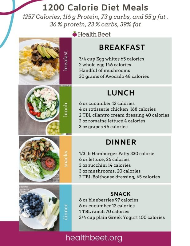 1200 calorie diet meals for one day updated