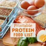 The Complete High Protein Food List {printable with calories}