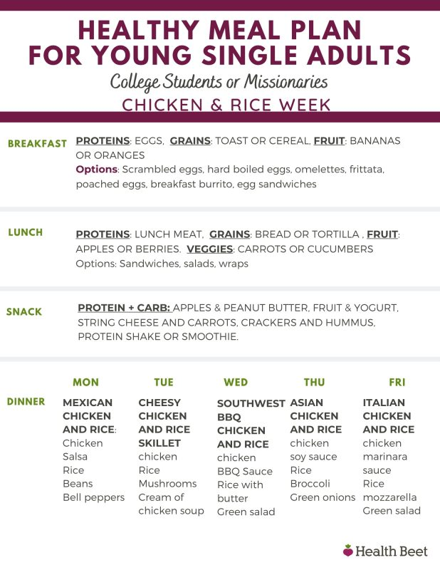 healthy meal plan for young adults college student or missionary