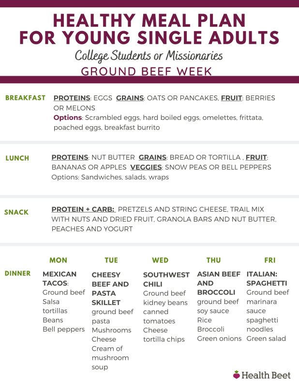 healthy meal plan for young adults college student or missionary week 2