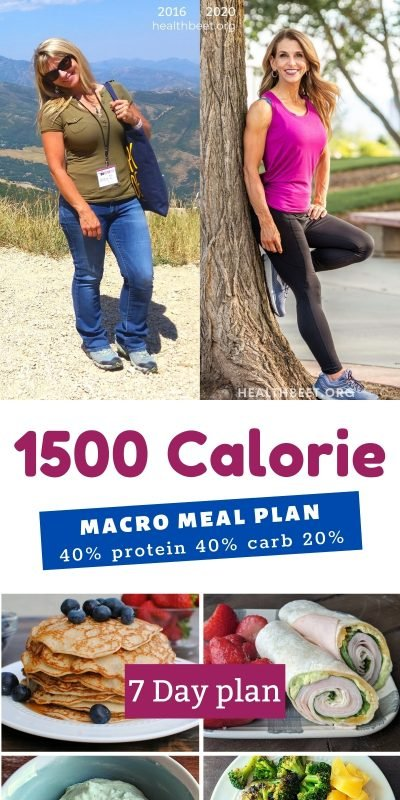 1500 calorie weight loss meal plan with 40 protein 40 carbs and 20 fat