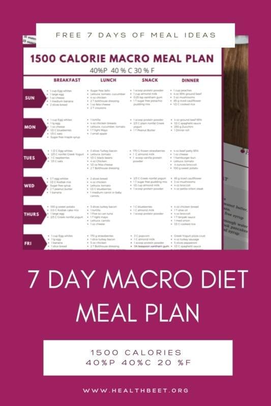 7 day flexible diet macro friendly meal plan 1500 calories 40P 40C 20F