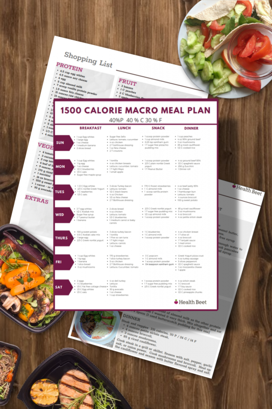 7 day 1500 calorie healthy meal plan