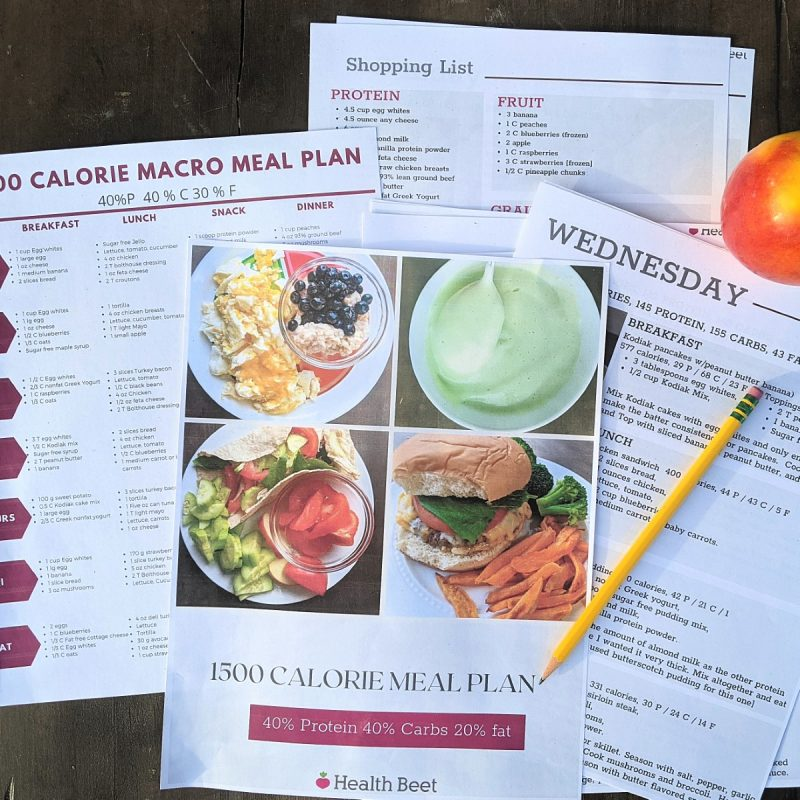 printable for 1500 calorie macro meal plan