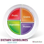 Dietary Guidelines 2020-2025; Make Every Bite Count