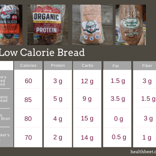 best-low-calorie-bread-anytime