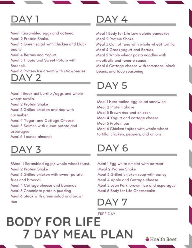 Body for life 7 day printable meal plan
