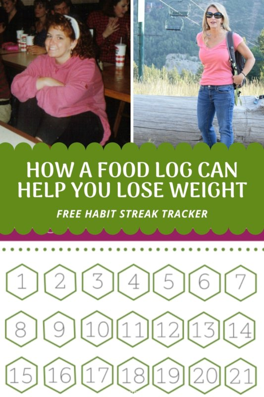 How a food log can help you lose weight