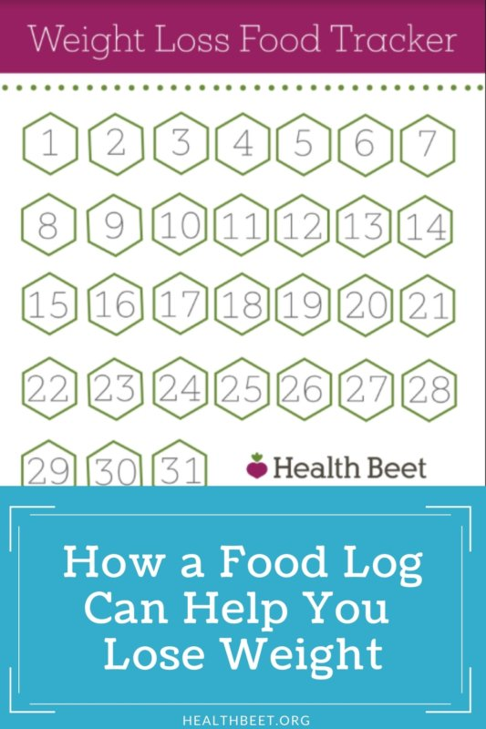 How a food log is helpful for weight loss