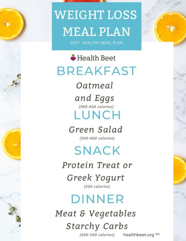 Low calorie meal plan