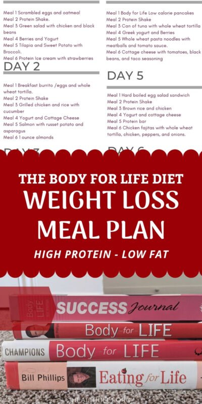 Weight loss meal plan for the Body For Life Diet