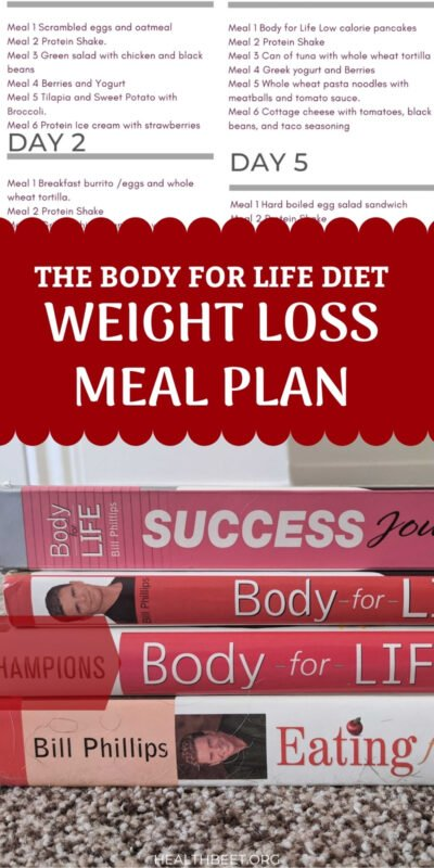 Weight loss meal plan for the Body For Life Diet v2