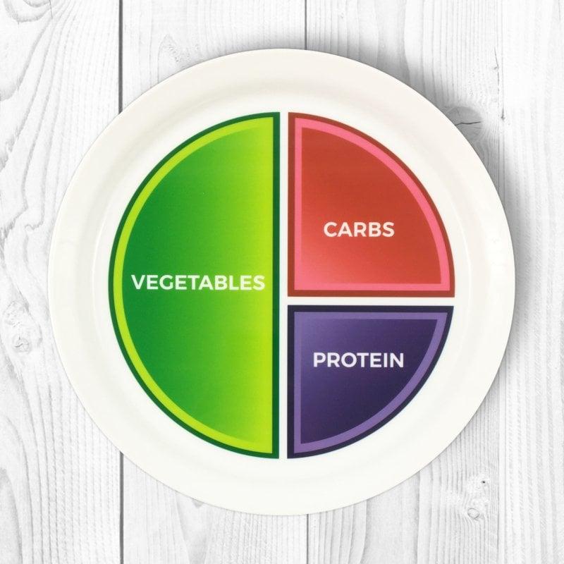 Macro diet portion plate